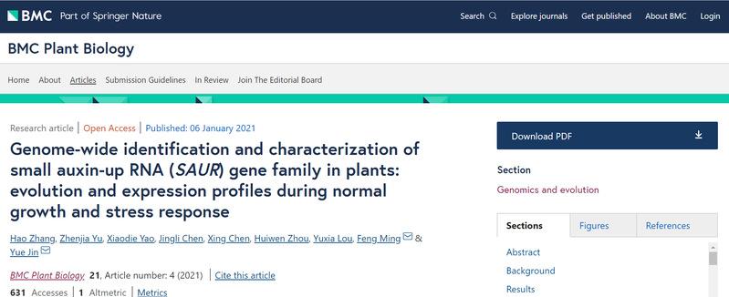 生命科学学院本科生在SCI二区期刊上发表论文论文